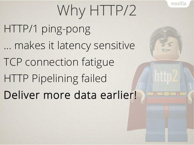 Why HTTP/2 HTTP/1 ping-pong … makes it latency sensitive TCP connection fatigue HTTP Pipelining failed Deliver more data e...