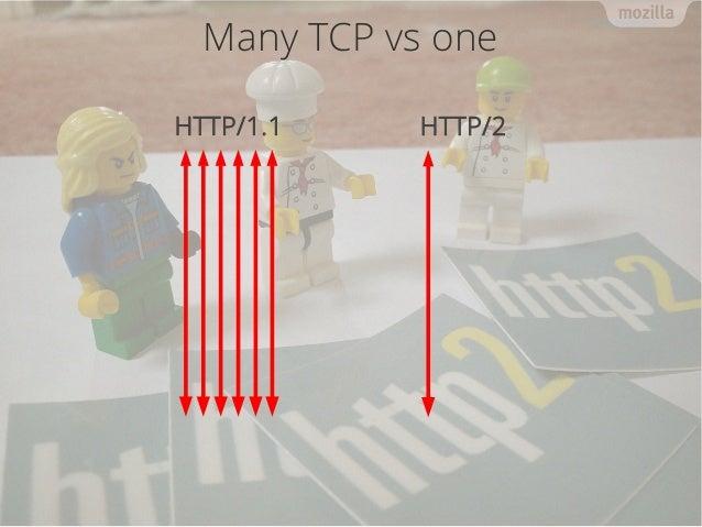 Many TCP vs one HTTP/1.1 HTTP/2