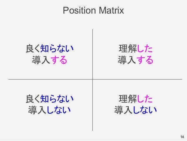 Position Matrix 14 良く知らない 導入しない 理解した 導入しない 良く知らない 導入する 理解した 導入する