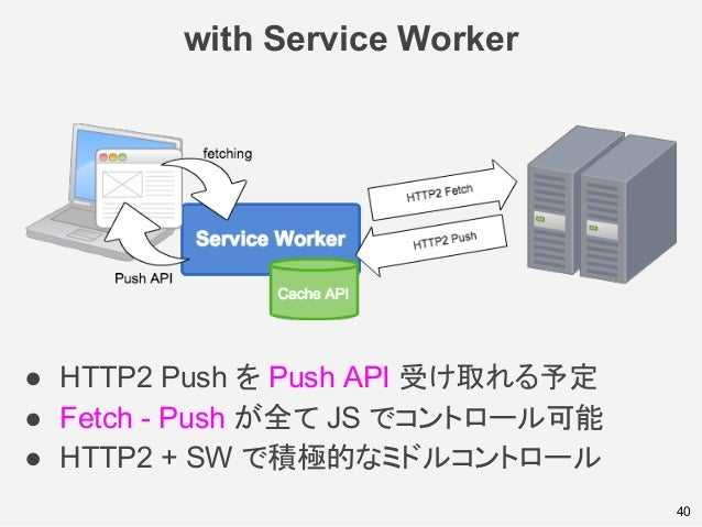 with Service Worker 40 ● HTTP2 Push を Push API 受け取れる予定 ● Fetch - Push が全て JS でコントロール可能 ● HTTP2 + SW で積極的なミドルコントロール