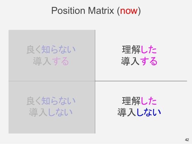 Position Matrix (now) 42 良く知らない 導入しない 理解した 導入しない 良く知らない 導入する 理解した 導入する