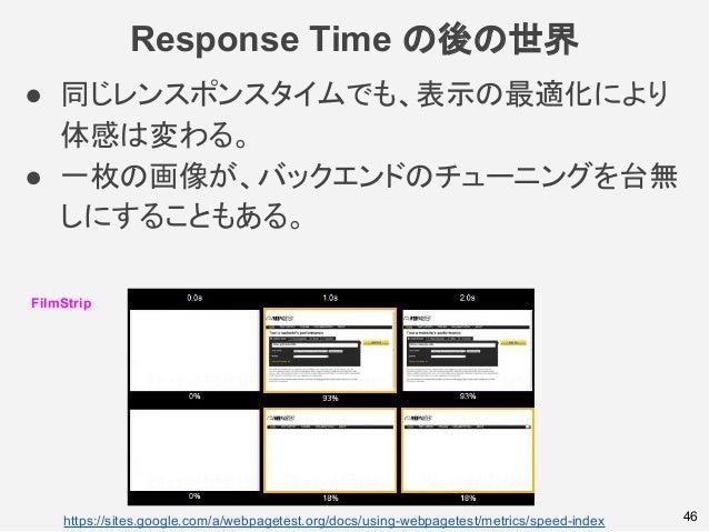 Response Time の後の世界 46 FilmStrip https://sites.google.com/a/webpagetest.org/docs/using-webpagetest/metrics/speed-index ● 同...