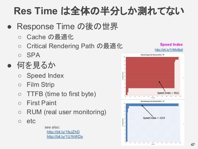 Res Time は全体の半分しか測れてない ● Response Time の後の世界 ○ Cache の最適化 ○ Critical Rendering Path の最適化 ○ SPA ● 何を見るか ○ Speed Index ○ Fil...