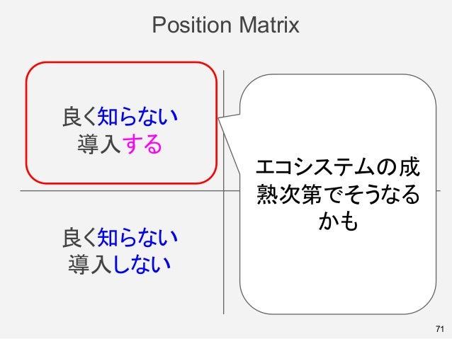 Position Matrix 71 良く知らない 導入しない 理解した 導入しない 良く知らない 導入する 理解した 導入する エコシステムの成 熟次第でそうなる かも