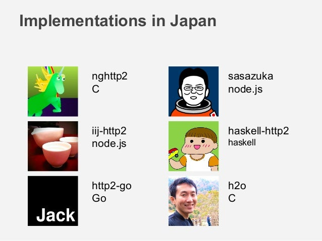 Implementations in Japan nghttp2 C iij-http2 node.js http2-go Go sasazuka node.js haskell-http2 haskell h2o C