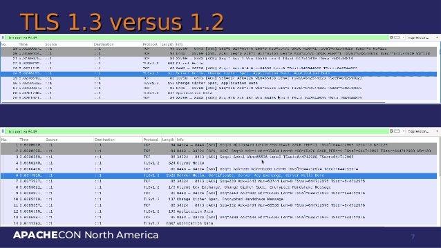APACHECON North America TLS 1.3 versus 1.2TLS 1.3 versus 1.2 7