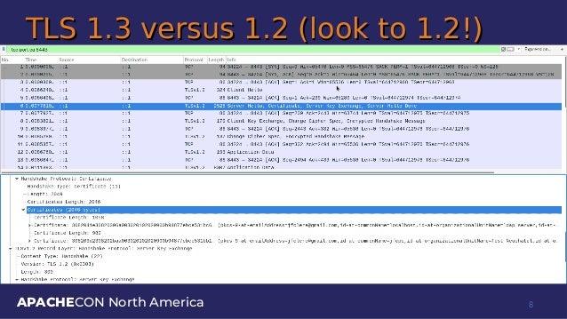 APACHECON North America TLS 1.3 versus 1.2 (look to 1.2!)TLS 1.3 versus 1.2 (look to 1.2!) 8