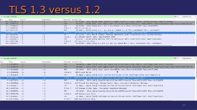 TLS 1.3 versus 1.2TLS 1.3 versus 1.2 10