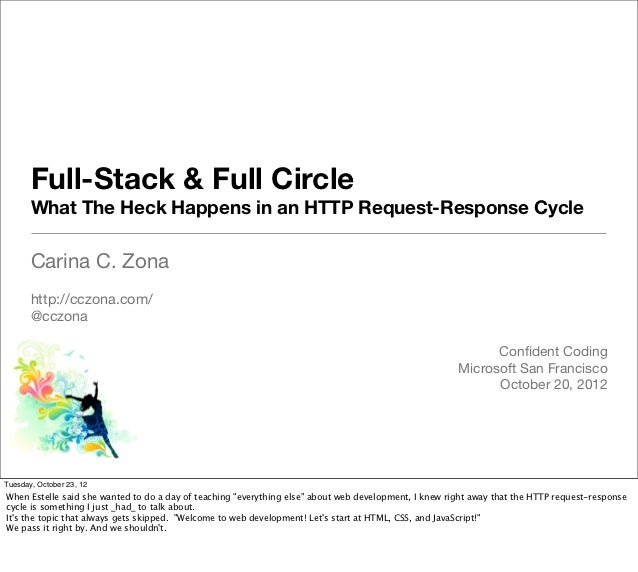 Full-Stack & Full Circle       What The Heck Happens in an HTTP Request-Response Cycle       Carina C. Zona       http://c...