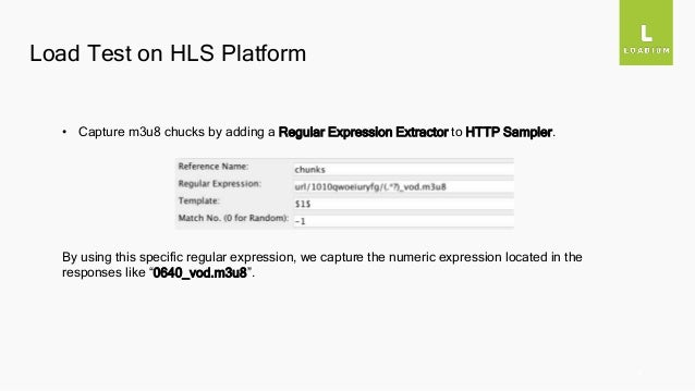 Http Live Streaming Performance Test