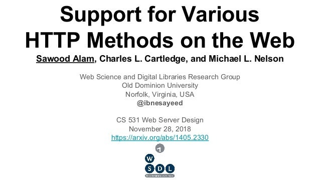 Sawood Alam, Charles L. Cartledge, and Michael L. Nelson Web Science and Digital Libraries Research Group Old Dominion Uni...