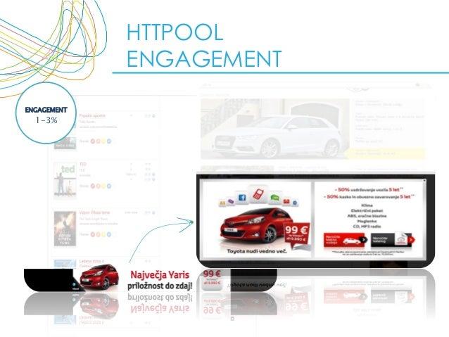 Httpool Engagement Slide 2