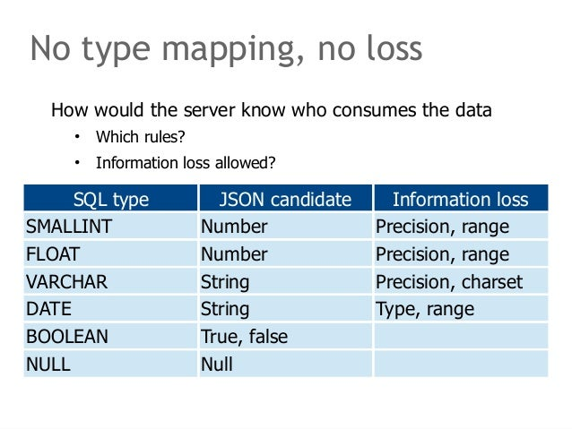 No type mapping, no loss  How would the server know who consumes the data  • Which rules?  • Information loss allowed?  SQ...