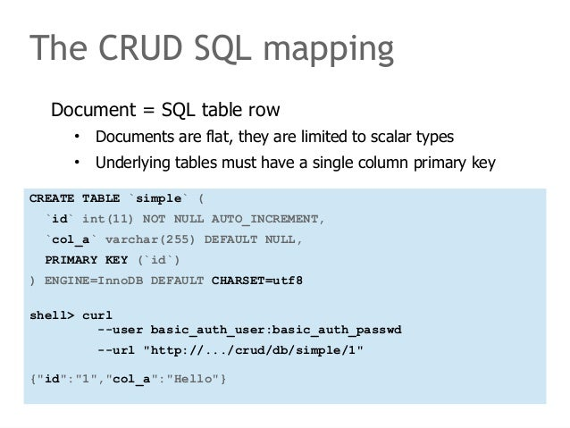The CRUD SQL mapping  Document = SQL table row  • Documents are flat, they are limited to scalar types  • Underlying table...