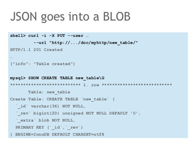 """JSON goes into a BLOB  shell> curl -i -X PUT --user …  --url """"http://.../doc/myhttp/new_table/""""  HTTP/1.1 201 Created  …  ..."""