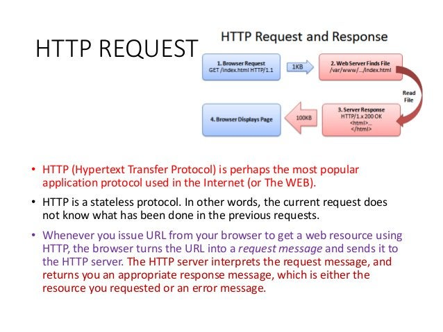 HTTP REQUEST • HTTP (Hypertext Transfer Protocol) is perhaps the most popular application protocol used in the Internet (o...
