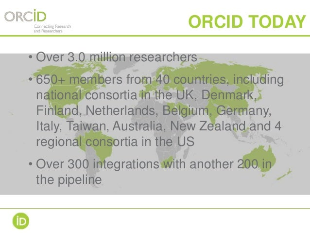 ORCID TODAY • Over 3.0 million researchers • 650+ members from 40 countries, including national consortia in the UK, Denma...