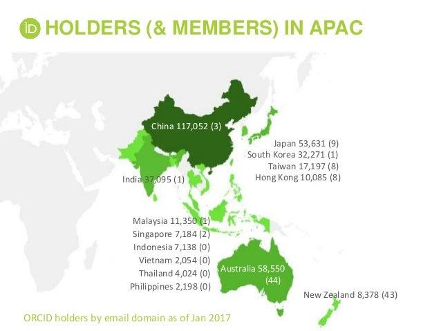 HOLDERS (& MEMBERS) IN APAC 9 China 117,052 (3) India 37,095 (1) Japan 53,631 (9) South Korea 32,271 (1) Taiwan 17,197 (8)...