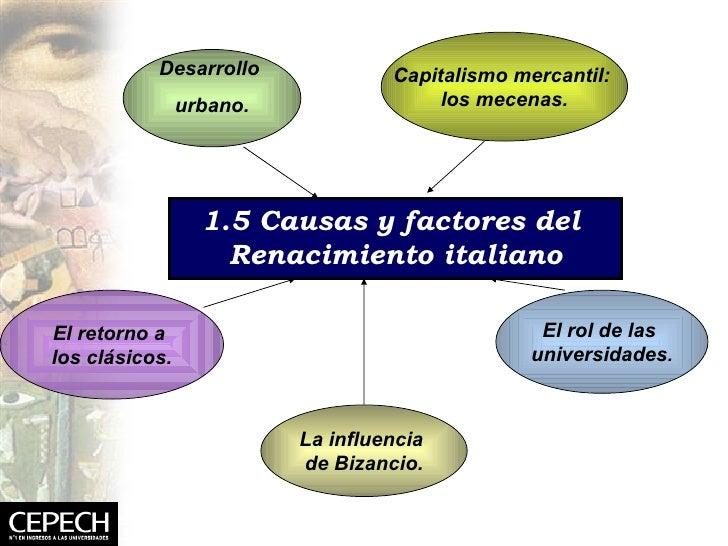 1.5 Causas y factores del  Renacimiento italiano Desarrollo  urbano. Capitalismo mercantil:  los mecenas. El retorno a  lo...