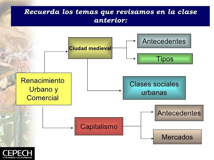 Recuerda los temas que revisamos en la clase anterior: Renacimiento  Urbano y Comercial  Clases sociales urbanas Ciudad me...