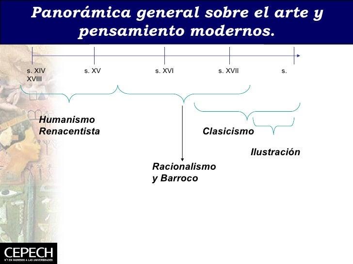 Panor ámica general sobre el arte y pensamiento modernos. s. XIV  s. XV  s. XVI  s. XVII  s. XVIII Humanismo Renacentista ...