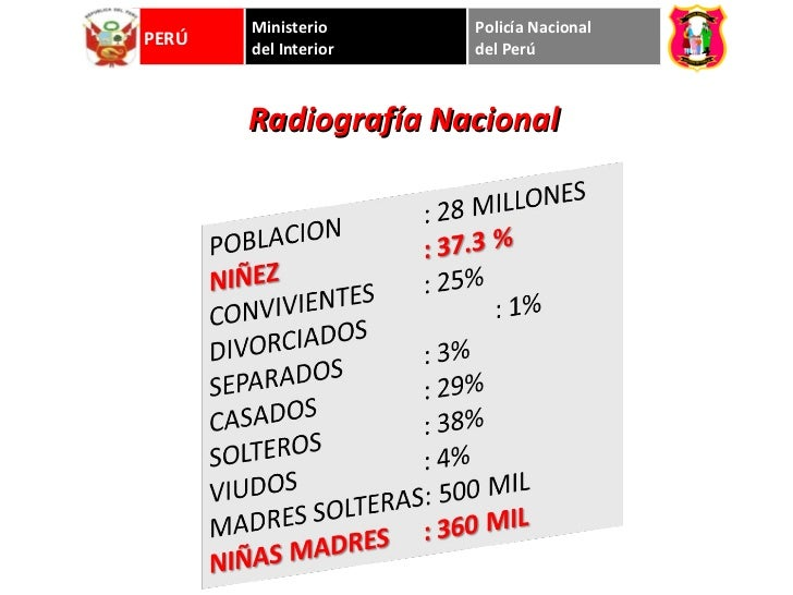 Huaraz anexo 2011 for Ministerio interior y policia