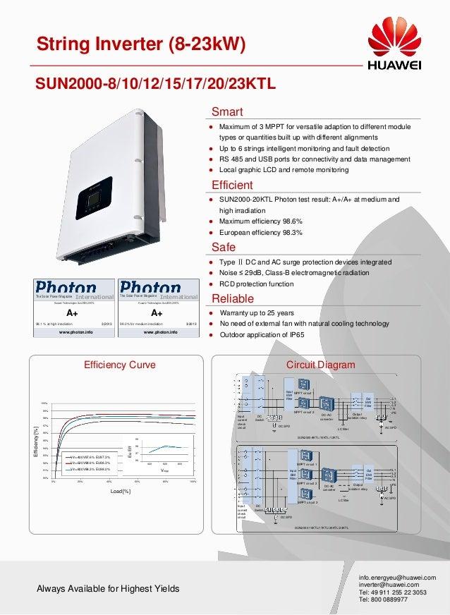 Huawei Sun2000 Solar String Inverters 823kW