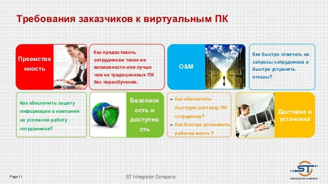 Page 11 ST Integrator Company Требования заказчиков к виртуальным ПК  Green Products and Services  Deceleration of and A...