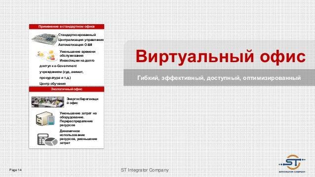 Page 14 ST Integrator Company Виртуальный офис Гибкий, эффективный, доступный, оптимизированный Применение в стандартном о...