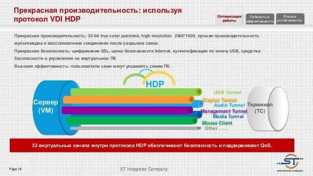 Page 18 ST Integrator Company Прекрасная производительность: используя протокол VDI HDP Прекрасная производительность: 32-...