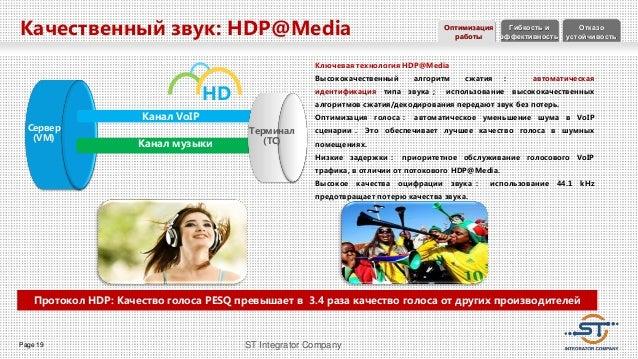 Page 19 ST Integrator Company Ключевая технология HDP@Media Высококачественный алгоритм сжатия : автоматическая идентифика...