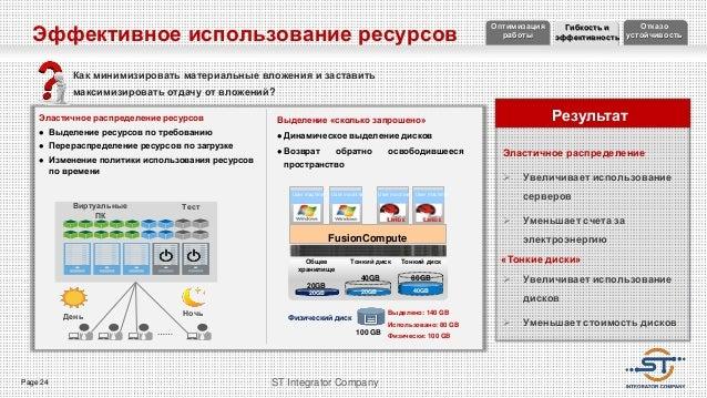 Page 24 ST Integrator Company Результат Эластичное распределение  Увеличивает использование серверов  Уменьшает счета за...