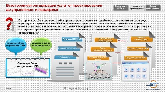 Page 26 ST Integrator Company Средства сбора информации о VM Как провести обследование, чтобы прогнозировать и решить проб...