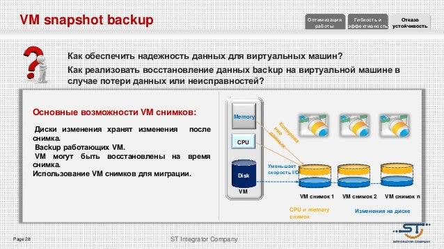Page 28 ST Integrator Company Основные возможности VM снимков: Диски изменения хранят изменения после снимка. Backup работ...