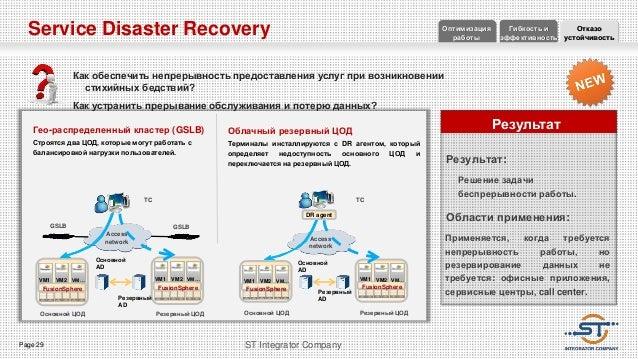 Page 29 ST Integrator Company Как обеспечить непрерывность предоставления услуг при возникновении стихийных бедствий? Как ...
