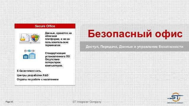 Page 30 ST Integrator Company Безопасный офис Доступ, Передача, Данные и управление безопасности Secure Office E-Governmen...