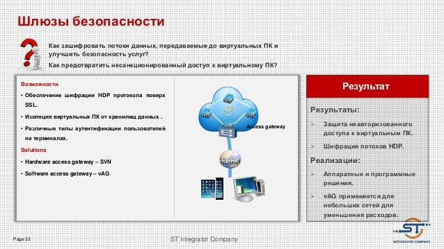 Page 33 ST Integrator Company Возможности • Обеспечение шифрации HDP протокола поверх SSL. • Изоляция виртуальных ПК от хр...