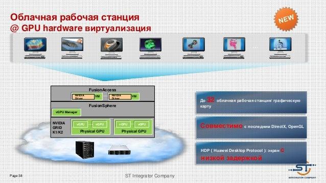 Page 38 ST Integrator Company FusionAccess vGPU vGPUNVIDIA GRID K1/K2 Physical GPU vGPU vGPU Physical GPU FusionSphere vGP...