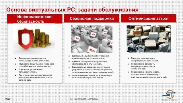 Page 4 ST Integrator Company Основа виртуальных PC: задачи обслуживания Информационная безопасность Сервисная поддержка  ...