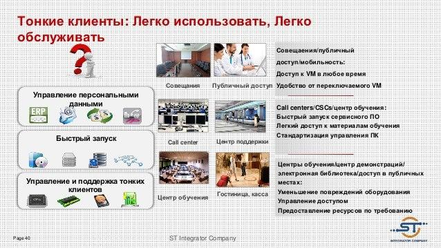 Page 40 ST Integrator Company Управление и поддержка тонких клиентов Быстрый запуск Управление персональными данными Тонки...