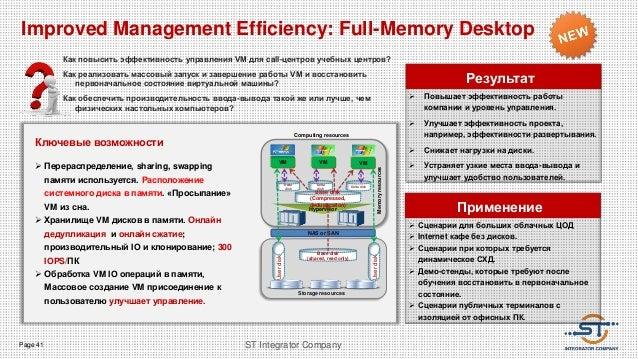 Page 41 ST Integrator Company Ключевые возможности  Перераспределение, sharing, swapping памяти используется. Расположени...