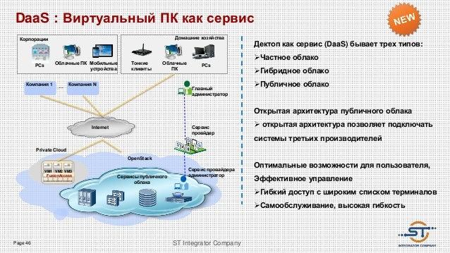 Page 46 ST Integrator Company DaaS:Виртуальный ПК как сервис Дектоп как сервис (DaaS) бывает трех типов: Частное облако ...
