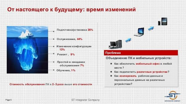 Page 5 ST Integrator Company От настоящего к будущему: время изменений Подготовка/установка 26% Ослуживание, 44% Изменение...