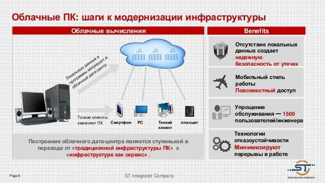 Page 6 ST Integrator Company Облачные ПК: шаги к модернизации инфраструктуры Построение облачного дата-центра является сту...