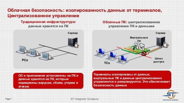 Page 7 ST Integrator Company Облачная безопасность: изолированность данных от терминалов, Централизованное управление Серв...