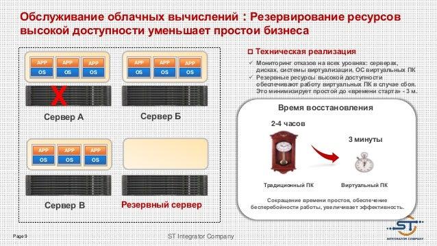 Page 9 ST Integrator Company Сервер А  Мониторинг отказов на всех уровнях: серверах, дисках, системы виртуализации, ОС ви...