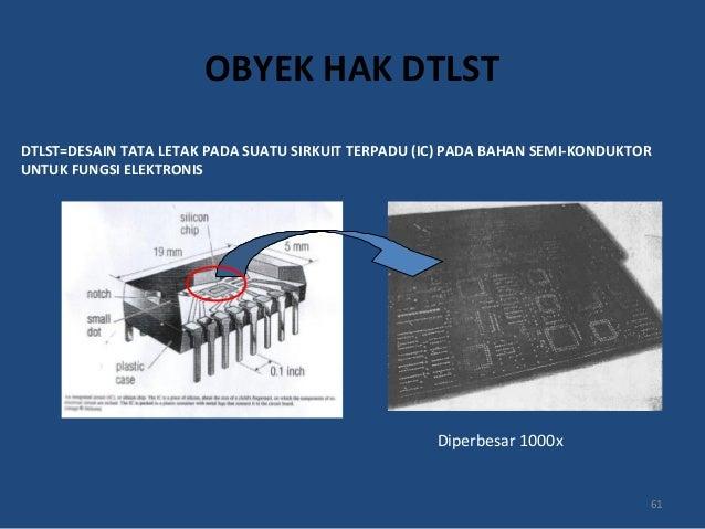 Huawei ICT Perlindungan HC, DI, DTLST, RD, Paten