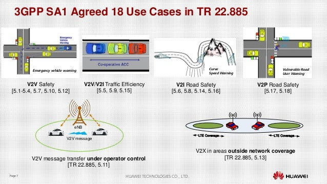 Huawei About Lte V2x Standardisation In 3gpp