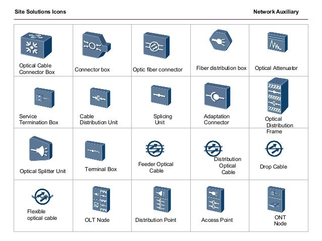 Huawei Network Icon Database V2
