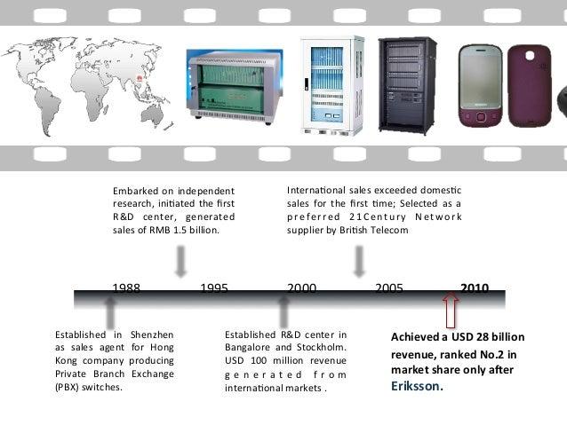 Huawei_Company Study Slide 3